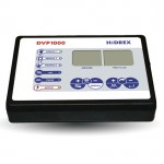 Hidrex Iontophoresis Devices Available In USA